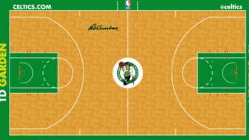 Boston Celtics Quiz