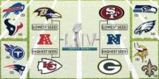 NFL Wildcard Weekend