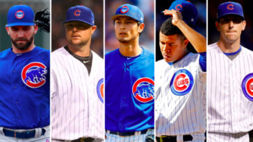 2020 Cubs Potential Rotation
