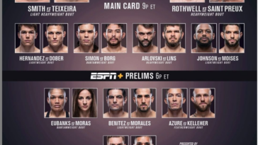 UFC Fight Night Preview