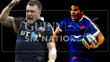 Six Nations Rugby 2021
