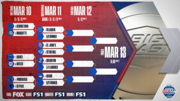 2021 big east tournament bracket