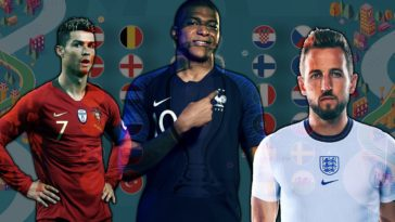 Euro Cup 2020 Guide